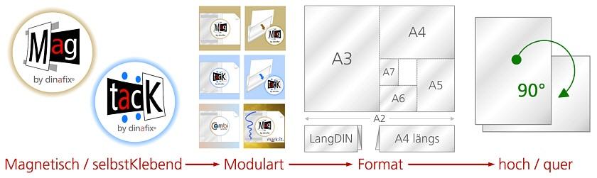 dinafix infosystem. Black Bedroom Furniture Sets. Home Design Ideas